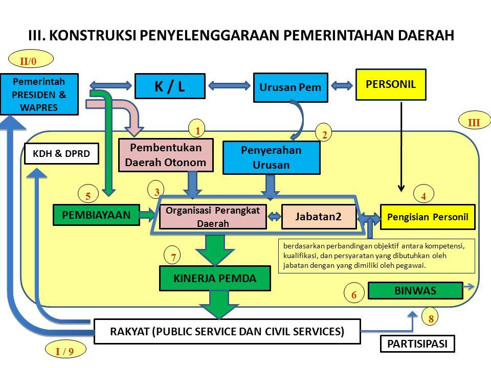 Melalui Undang-Undang ini dilakukan pengaturan yang bersifat afirmatif yang dimulai dari pemetaan Urusan Pemerintahan yang akan menjadi prioritas Daerah dalam pelaksanaan otonomi yang seluas-luasnya.