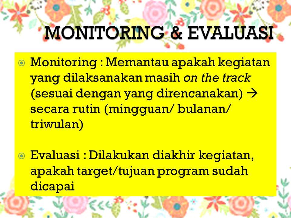  Monitoring : Memantau apakah kegiatan yang dilaksanakan masih on the track (sesuai dengan yang direncanakan)  secara rutin (mingguan/ bulanan/ triwulan)  Evaluasi : Dilakukan diakhir kegiatan, apakah target/tujuan program sudah dicapai