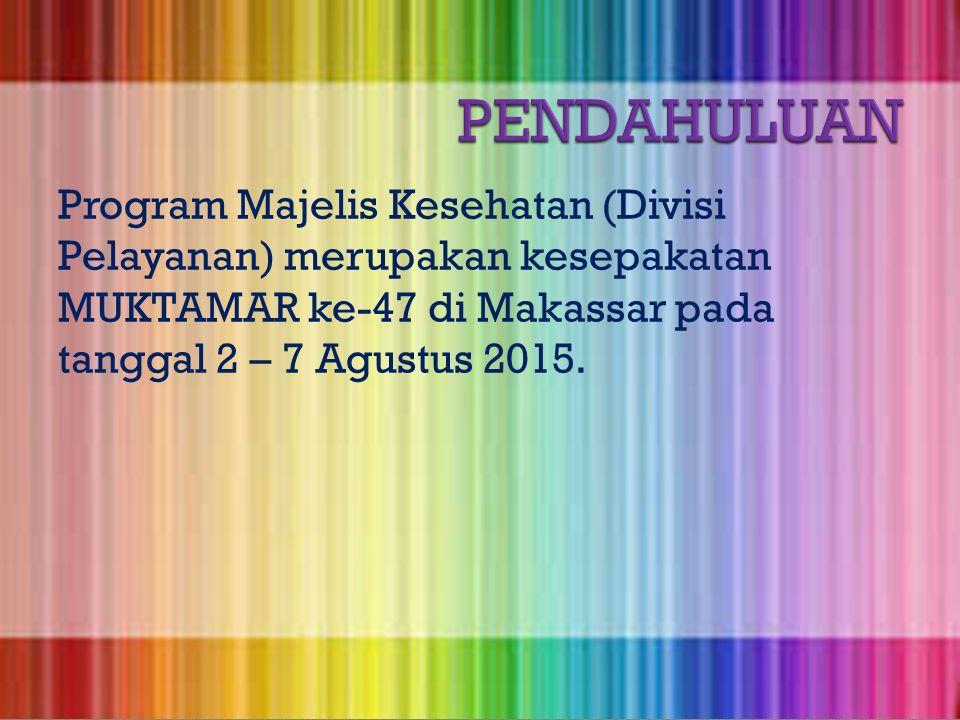 Program Majelis Kesehatan (Divisi Pelayanan) merupakan kesepakatan MUKTAMAR ke-47 di Makassar pada tanggal 2 – 7 Agustus 2015.