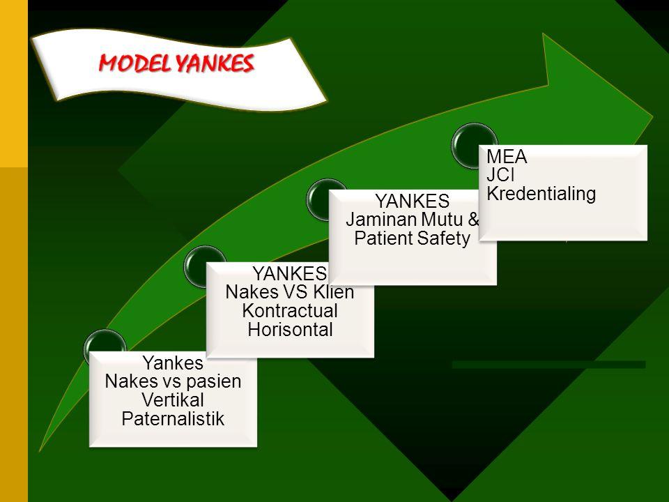 Yankes Nakes vs pasien Vertikal Paternalistik Yankes Nakes vs pasien Vertikal Paternalistik YANKES Nakes VS Klien Kontractual Horisontal YANKES Nakes