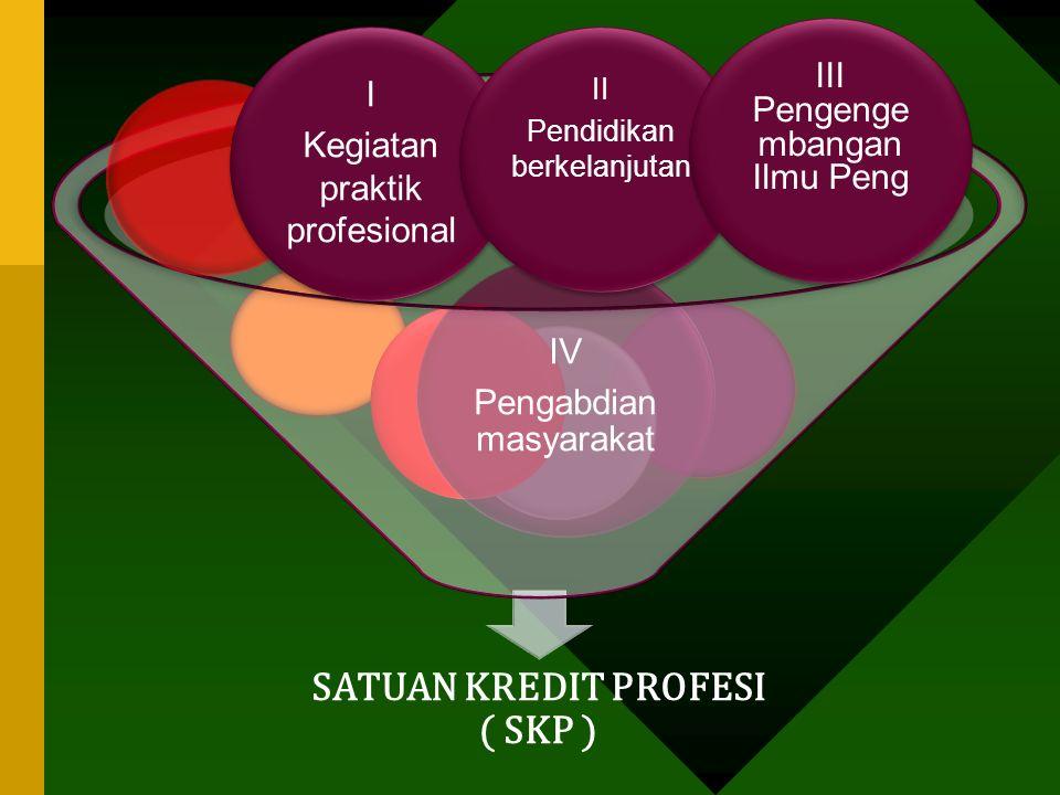 SATUAN KREDIT PROFESI ( SKP ) IV Pengabdian masyarakat I Kegiatan praktik profesional I Kegiatan praktik profesional II Pendidikan berkelanjutan II Pe