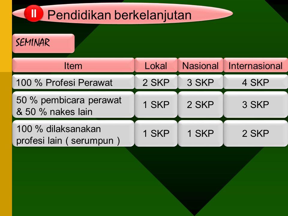 Pendidikan berkelanjutan SEMINAR Item 100 % Profesi Perawat Lokal Nasional Internasional 2 SKP 3 SKP 4 SKP 50 % pembicara perawat & 50 % nakes lain 1