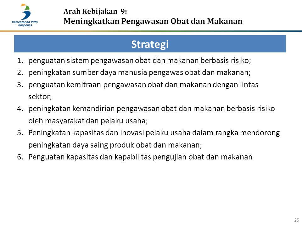 Arah Kebijakan 9: Meningkatkan Pengawasan Obat dan Makanan 25 Strategi 1.penguatan sistem pengawasan obat dan makanan berbasis risiko; 2.peningkatan s