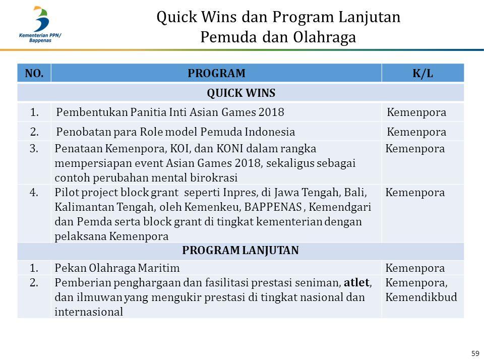 Quick Wins dan Program Lanjutan Pemuda dan Olahraga 59 NO.PROGRAMK/L QUICK WINS 1.Pembentukan Panitia Inti Asian Games 2018Kemenpora 2.Penobatan para