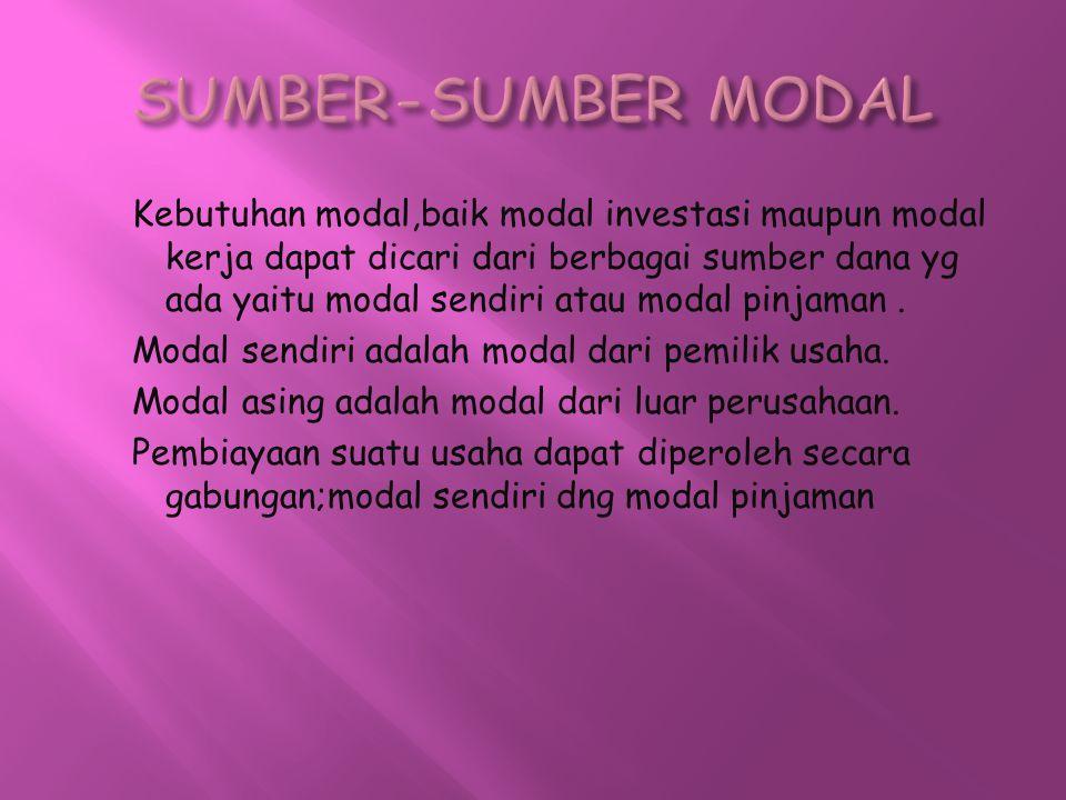Kebutuhan modal,baik modal investasi maupun modal kerja dapat dicari dari berbagai sumber dana yg ada yaitu modal sendiri atau modal pinjaman. Modal s