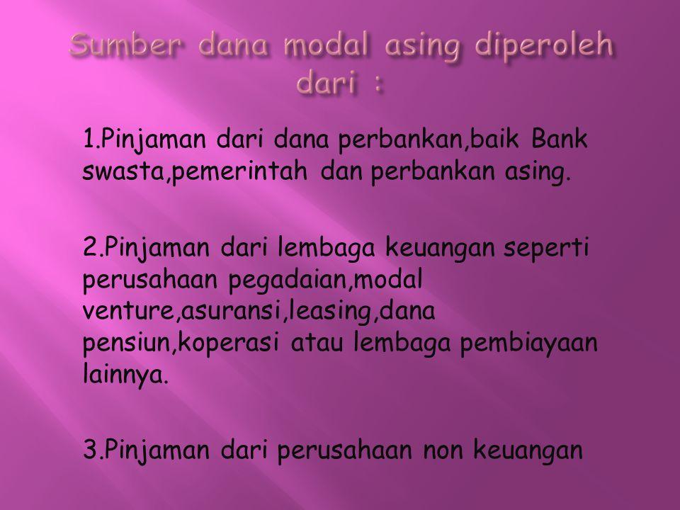 1.Pinjaman dari dana perbankan,baik Bank swasta,pemerintah dan perbankan asing. 2.Pinjaman dari lembaga keuangan seperti perusahaan pegadaian,modal ve