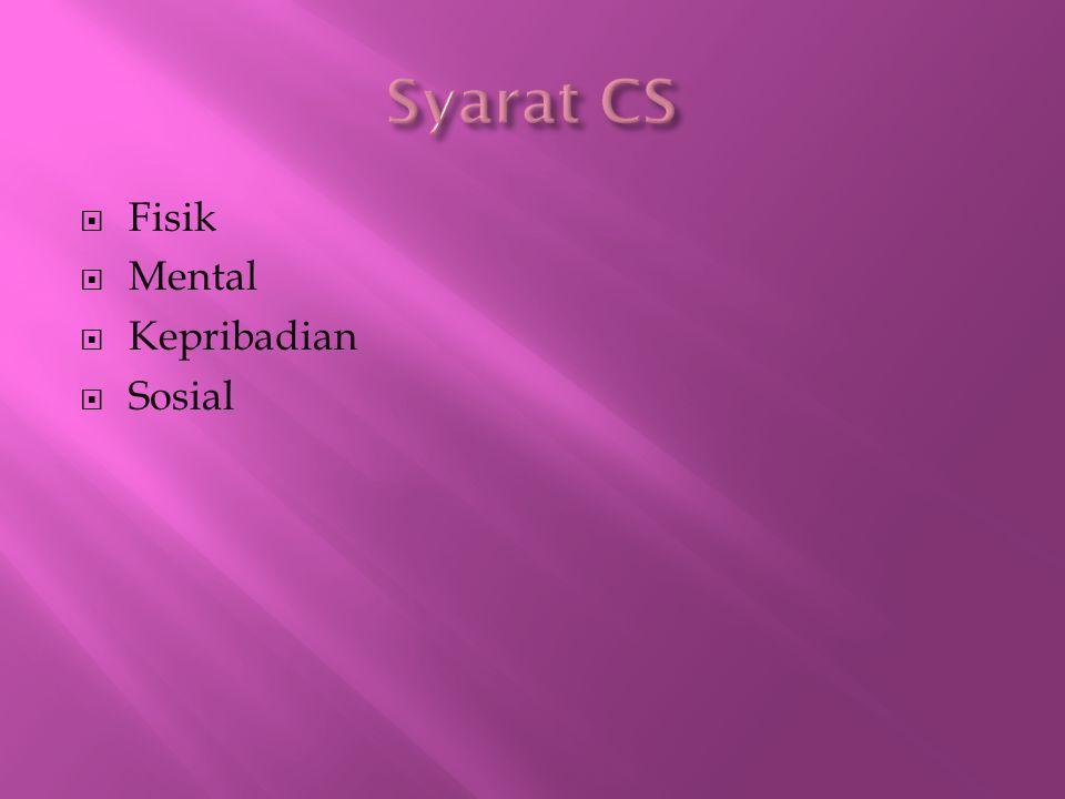  Fisik  Mental  Kepribadian  Sosial