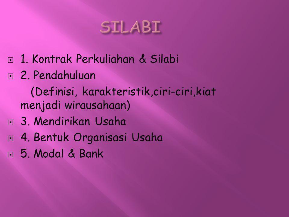  1. Kontrak Perkuliahan & Silabi  2. Pendahuluan (Definisi, karakteristik,ciri-ciri,kiat menjadi wirausahaan)  3. Mendirikan Usaha  4. Bentuk Orga