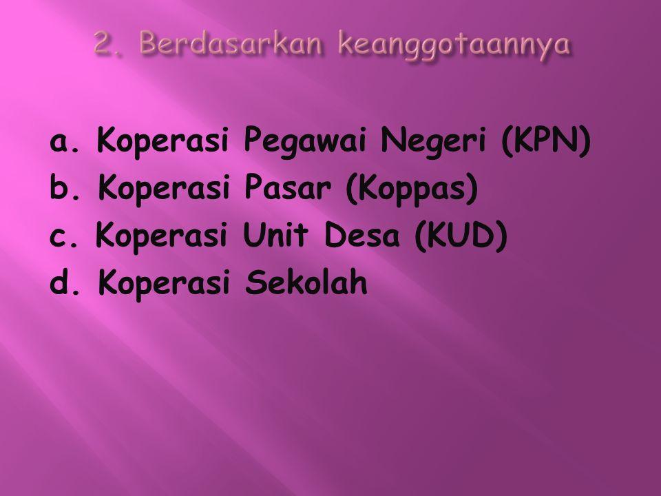 a. Koperasi Pegawai Negeri (KPN) b. Koperasi Pasar (Koppas) c. Koperasi Unit Desa (KUD) d. Koperasi Sekolah