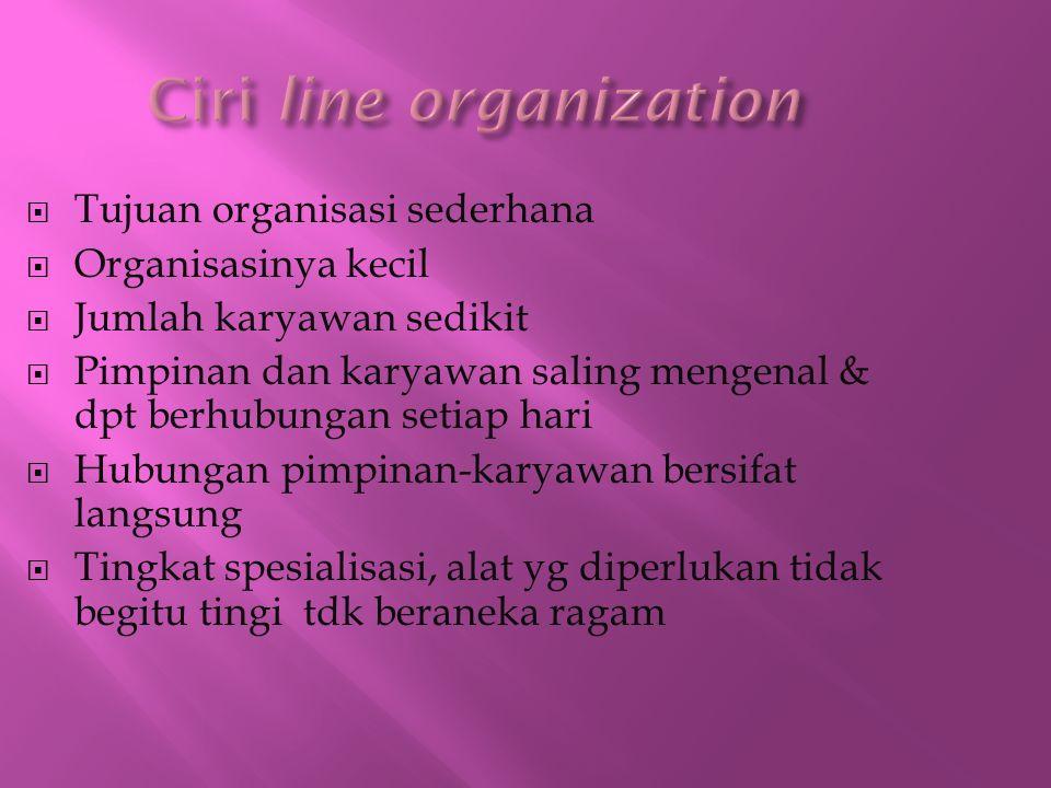  Tujuan organisasi sederhana  Organisasinya kecil  Jumlah karyawan sedikit  Pimpinan dan karyawan saling mengenal & dpt berhubungan setiap hari 
