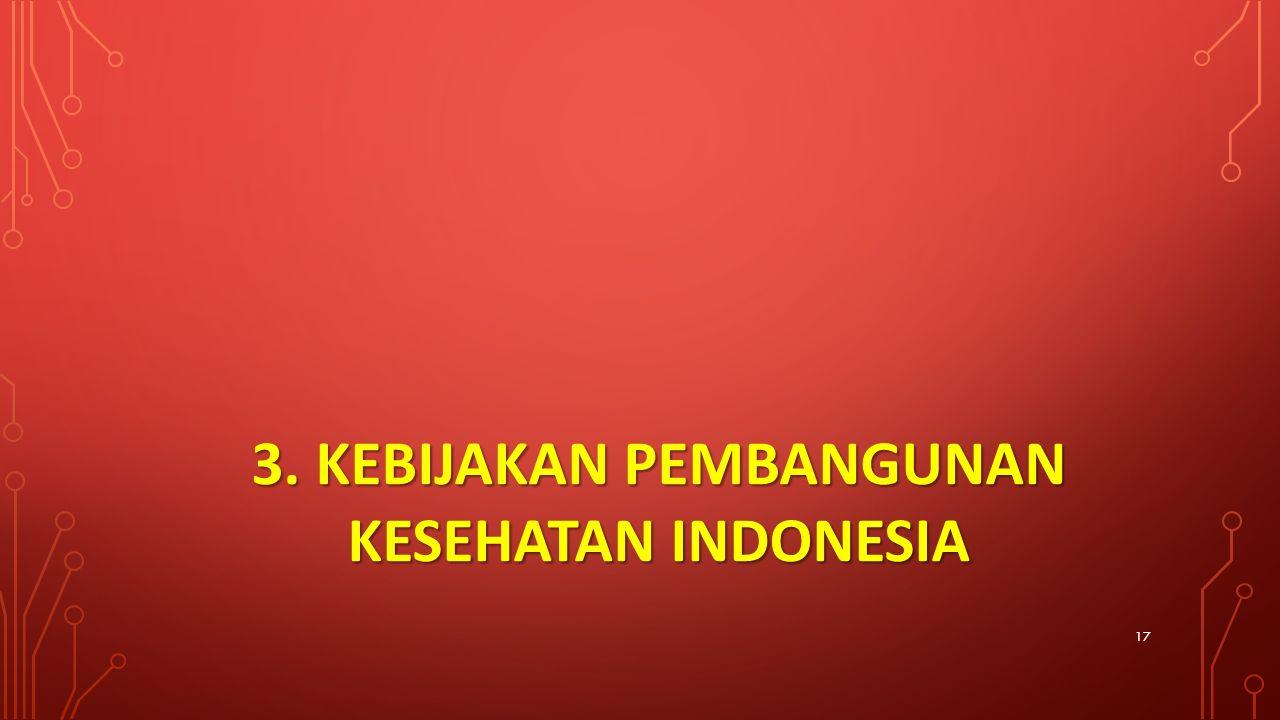 3. KEBIJAKAN PEMBANGUNAN KESEHATAN INDONESIA 17