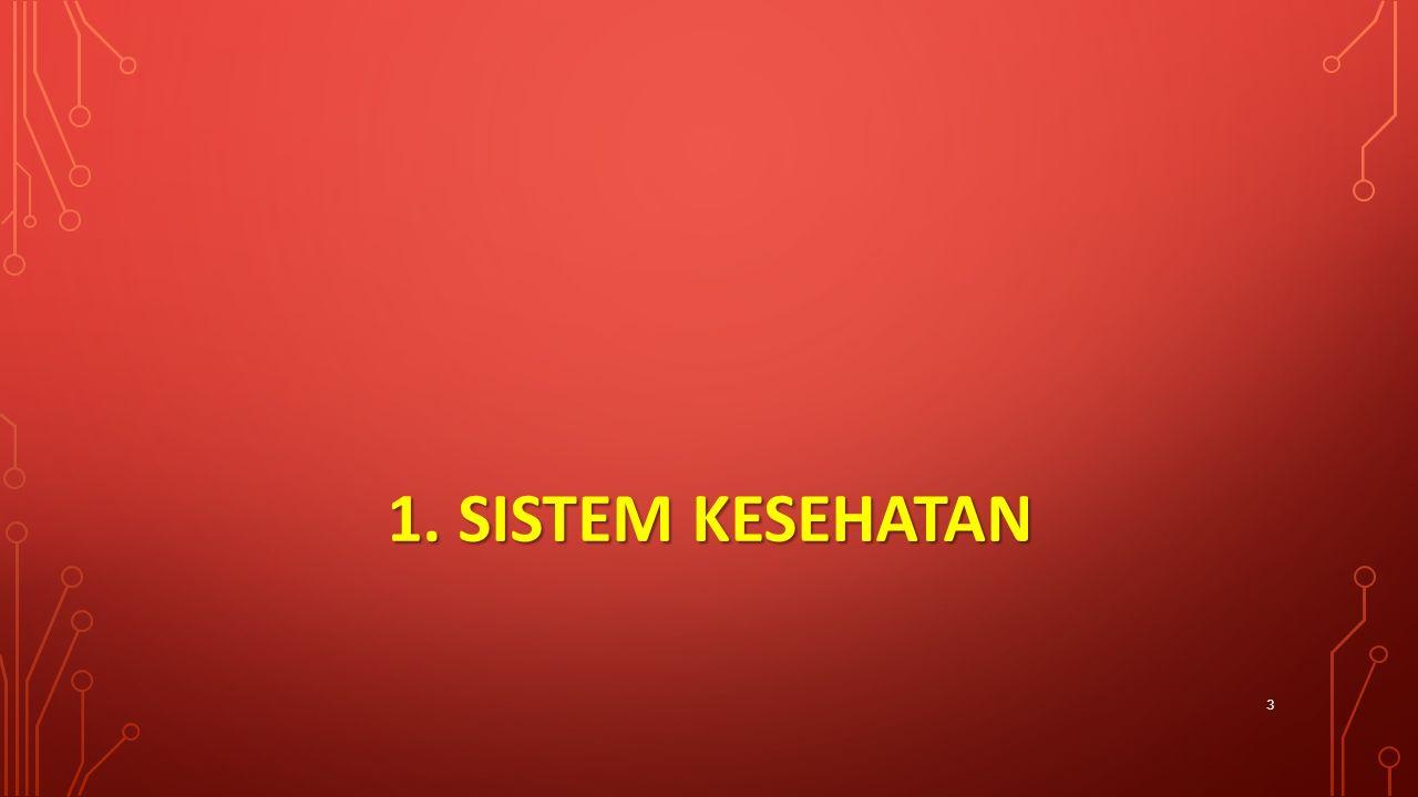 1. SISTEM KESEHATAN 3
