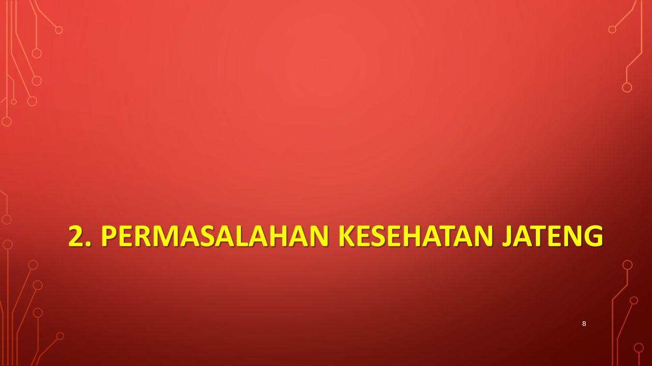 2. PERMASALAHAN KESEHATAN JATENG 8