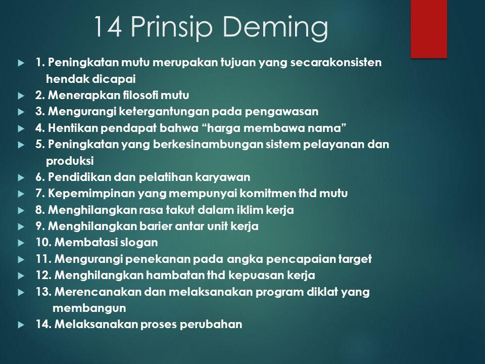 14 Prinsip Deming  1. Peningkatan mutu merupakan tujuan yang secarakonsisten hendak dicapai  2. Menerapkan filosofi mutu  3. Mengurangi ketergantun
