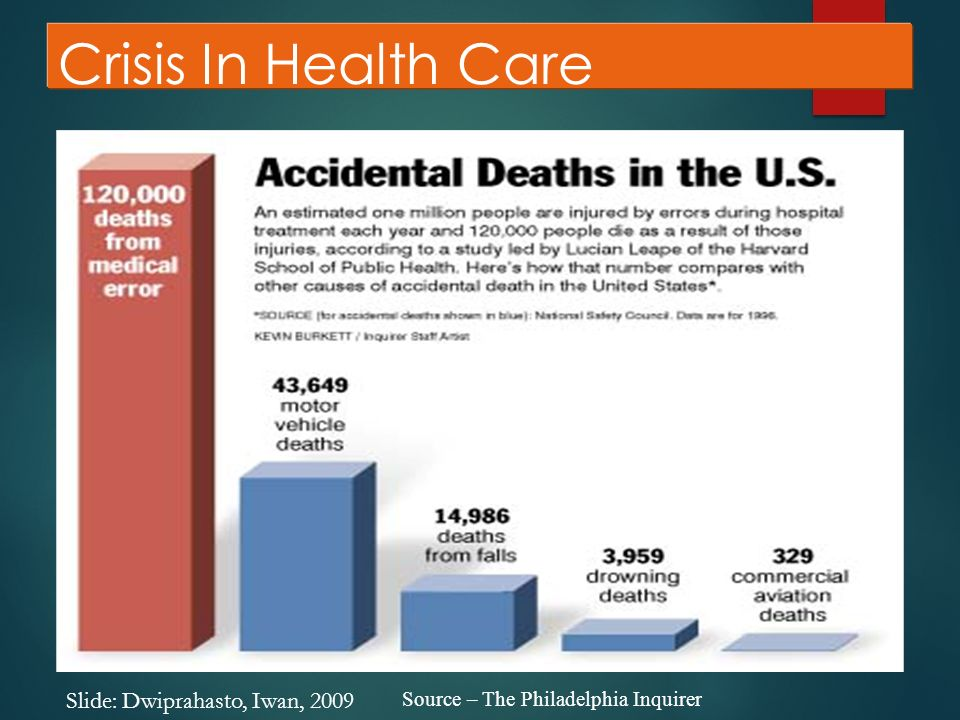 Source – The Philadelphia Inquirer Crisis In Health Care Slide: Dwiprahasto, Iwan, 2009