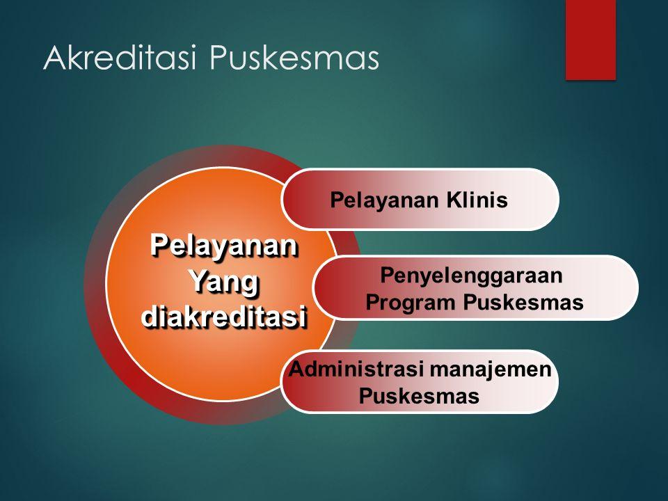Akreditasi Puskesmas Pelayanan Klinis Penyelenggaraan Program Puskesmas Administrasi manajemen Puskesmas PelayananYangdiakreditasiPelayananYangdiakreditasi