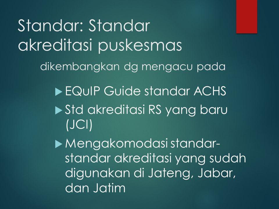 Standar: Standar akreditasi puskesmas dikembangkan dg mengacu pada  EQuIP Guide standar ACHS  Std akreditasi RS yang baru (JCI)  Mengakomodasi standar- standar akreditasi yang sudah digunakan di Jateng, Jabar, dan Jatim