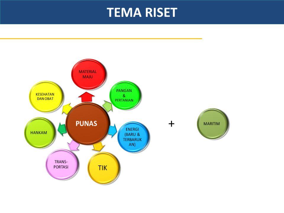 TEMA RISET +