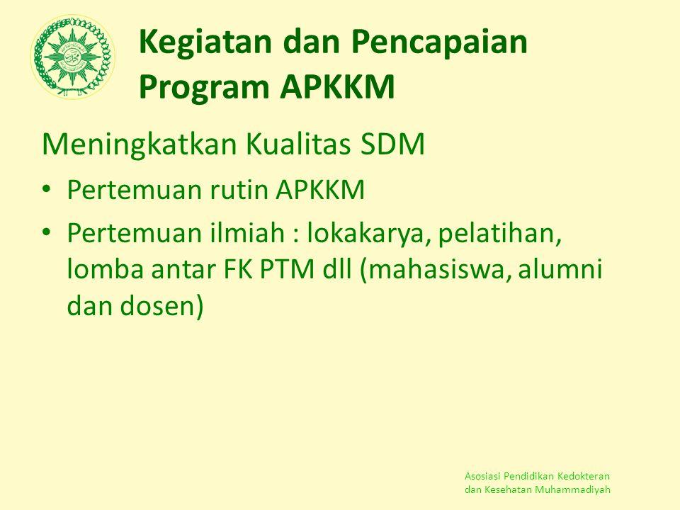 Asosiasi Pendidikan Kedokteran dan Kesehatan Muhammadiyah Kegiatan dan Pencapaian Program APKKM Meningkatkan Kualitas SDM Pertemuan rutin APKKM Pertem