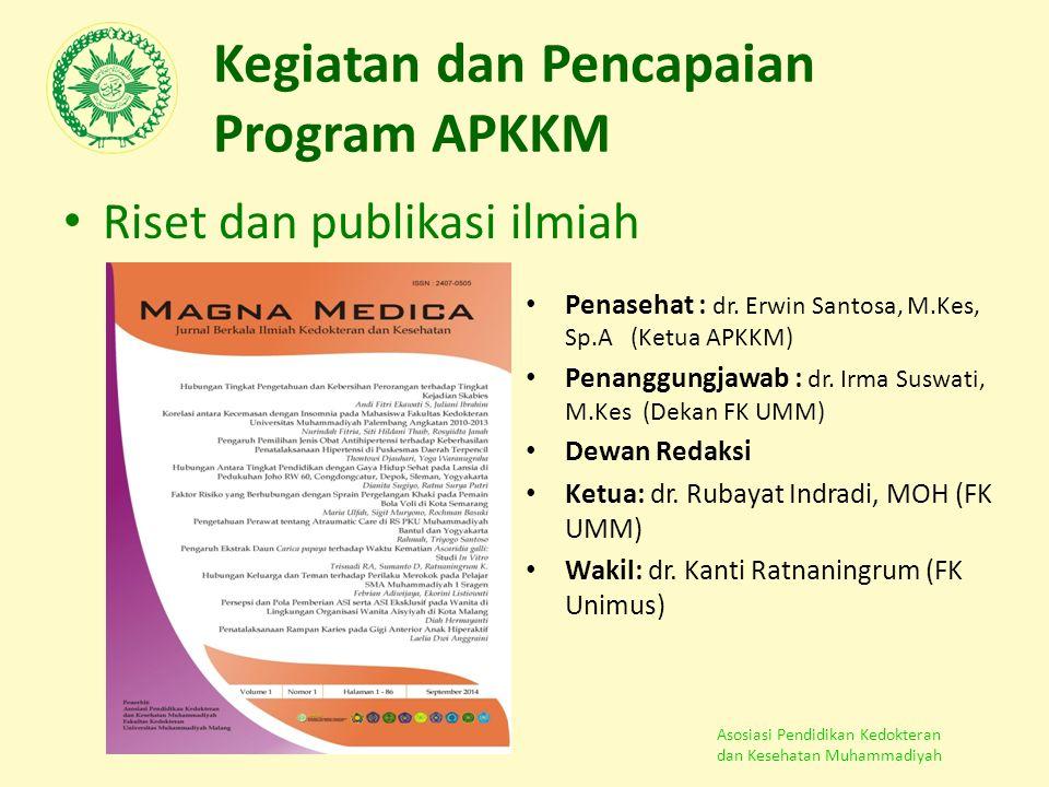 Asosiasi Pendidikan Kedokteran dan Kesehatan Muhammadiyah Kegiatan dan Pencapaian Program APKKM Riset dan publikasi ilmiah Penasehat : dr. Erwin Santo