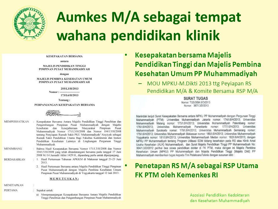 Asosiasi Pendidikan Kedokteran dan Kesehatan Muhammadiyah Aumkes M/A sebagai tempat wahana pendidikan klinik Kesepakatan bersama Majelis Pendidikan Ti