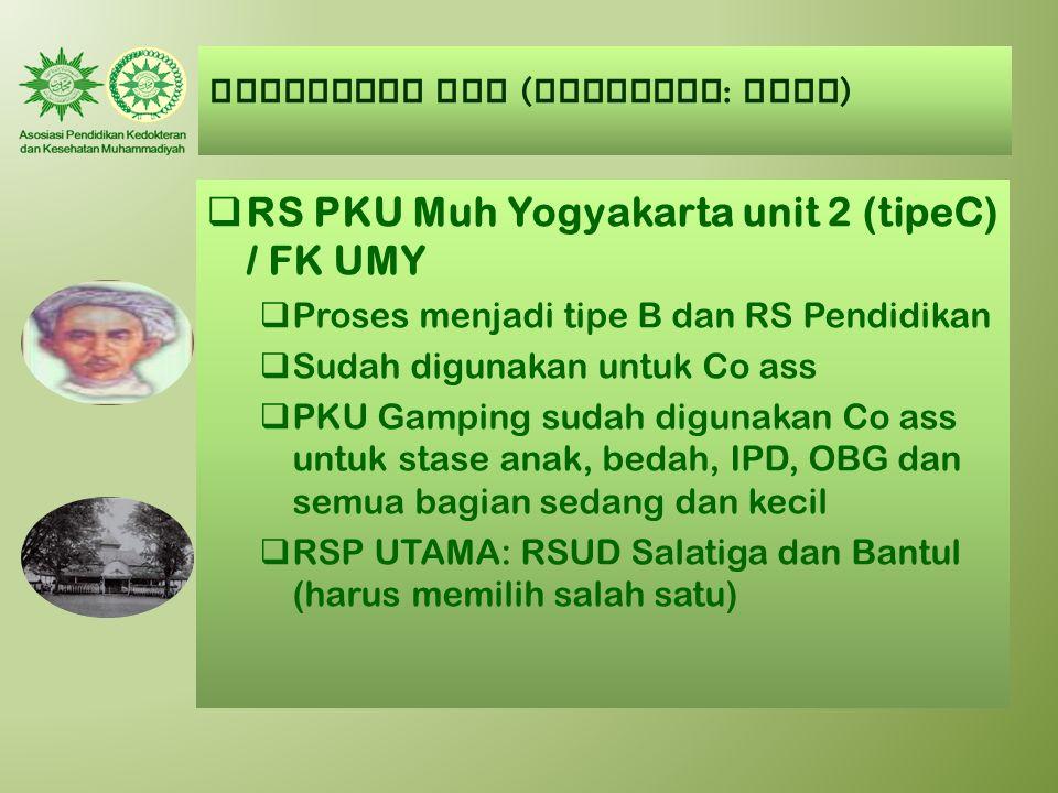 AUMKES-FK PTM ( Kategori : BAIK )  RS PKU Muh Yogyakarta unit 2 (tipeC) / FK UMY  Proses menjadi tipe B dan RS Pendidikan  Sudah digunakan untuk Co