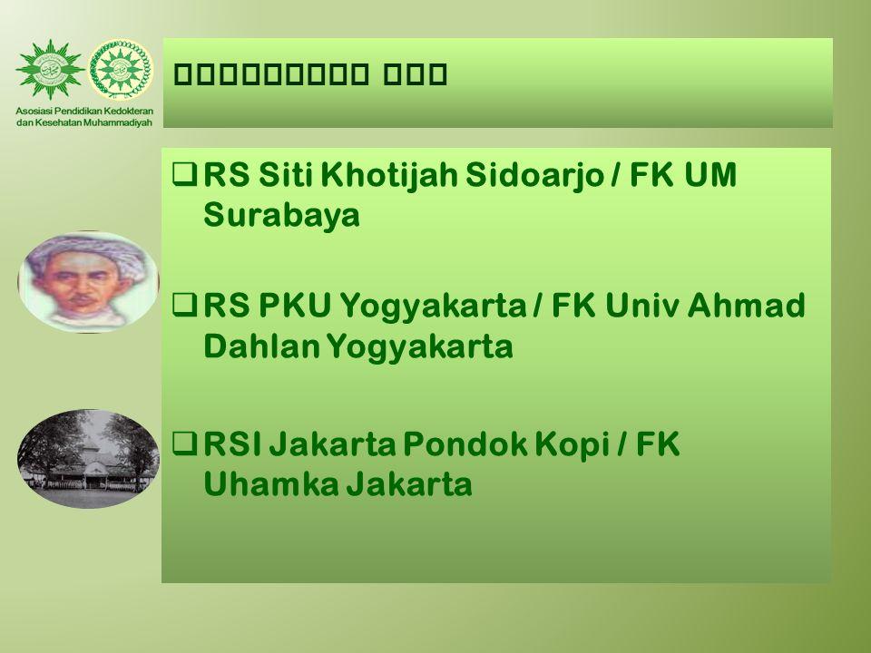 AUMKES-FK PTM  RS Siti Khotijah Sidoarjo / FK UM Surabaya  RS PKU Yogyakarta / FK Univ Ahmad Dahlan Yogyakarta  RSI Jakarta Pondok Kopi / FK Uhamka
