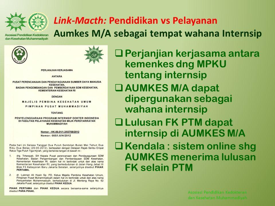 Asosiasi Pendidikan Kedokteran dan Kesehatan Muhammadiyah Link-Macth: Pendidikan vs Pelayanan Aumkes M/A sebagai tempat wahana Internsip  Perjanjian