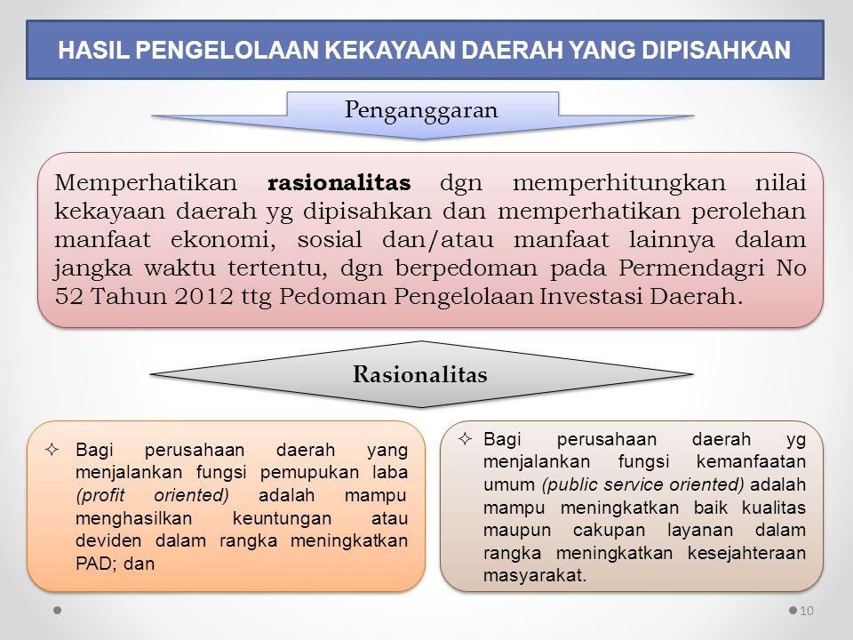 HASIL PENGELOLAAN KEKAYAAN DAERAH YANG DIPISAHKAN 10 Penganggaran Memperhatikan rasionalitas dgn memperhitungkan nilai kekayaan daerah yg dipisahkan dan memperhatikan perolehan manfaat ekonomi, sosial dan/atau manfaat lainnya dalam jangka waktu tertentu, dgn berpedoman pada Permendagri No 52 Tahun 2012 ttg Pedoman Pengelolaan Investasi Daerah.
