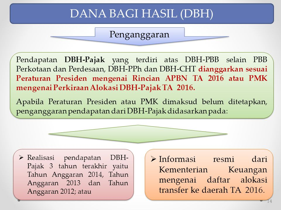 14 Penganggaran Pendapatan DBH-Pajak yang terdiri atas DBH-PBB selain PBB Perkotaan dan Perdesaan, DBH-PPh dan DBH-CHT dianggarkan sesuai Peraturan Presiden mengenai Rincian APBN TA 2016 atau PMK mengenai Perkiraan Alokasi DBH-Pajak TA 2016.