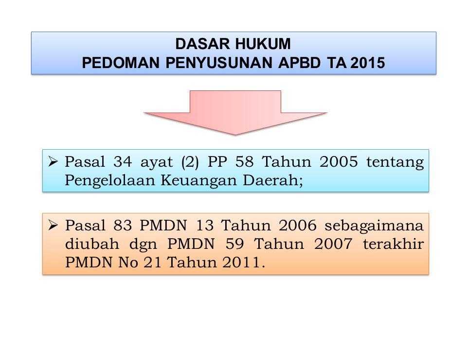  Program dan kegiatan yg dibiayai dari DBH-CHT, DBH-DR, DAK, Dana BOS, Dana Otonomi Khusus, Dana Infrastruktur untuk Provinsi Papua dan Papua Barat, Dana Insentif Daerah, Dana Darurat, dan dana transfer lainnya yg sudah jelas peruntukannya serta pelaksanaan kegiatan dalam keadaan darurat dan/atau mendesak lainnya yg belum cukup tersedia dan/atau belum dianggarkan dalam APBD, dapat dilaksanakan mendahului penetapan peraturan daerah ttg P- APBD dgn cara: a.