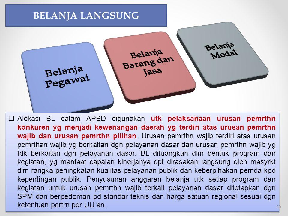 BELANJA LANGSUNG  Alokasi BL dalam APBD digunakan utk pelaksanaan urusan pemrthn konkuren yg menjadi kewenangan daerah yg terdiri atas urusan pemrthn wajib dan urusan pemrthn pilihan.