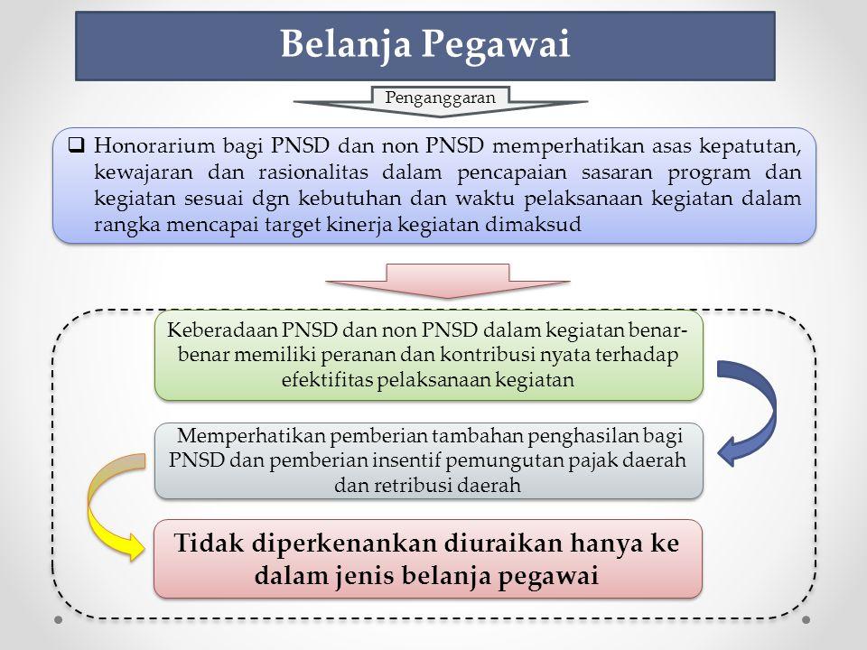 Keberadaan PNSD dan non PNSD dalam kegiatan benar- benar memiliki peranan dan kontribusi nyata terhadap efektifitas pelaksanaan kegiatan Keberadaan PNSD dan non PNSD dalam kegiatan benar- benar memiliki peranan dan kontribusi nyata terhadap efektifitas pelaksanaan kegiatan Memperhatikan pemberian tambahan penghasilan bagi PNSD dan pemberian insentif pemungutan pajak daerah dan retribusi daerah Memperhatikan pemberian tambahan penghasilan bagi PNSD dan pemberian insentif pemungutan pajak daerah dan retribusi daerah  Honorarium bagi PNSD dan non PNSD memperhatikan asas kepatutan, kewajaran dan rasionalitas dalam pencapaian sasaran program dan kegiatan sesuai dgn kebutuhan dan waktu pelaksanaan kegiatan dalam rangka mencapai target kinerja kegiatan dimaksud Tidak diperkenankan diuraikan hanya ke dalam jenis belanja pegawai Tidak diperkenankan diuraikan hanya ke dalam jenis belanja pegawai Belanja Pegawai Penganggaran