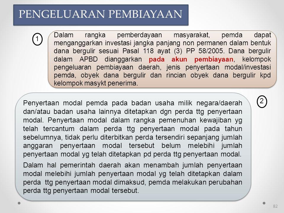 PENGELUARAN PEMBIAYAAN Dalam rangka pemberdayaan masyarakat, pemda dapat menganggarkan investasi jangka panjang non permanen dalam bentuk dana bergulir sesuai Pasal 118 ayat (3) PP 58/2005.