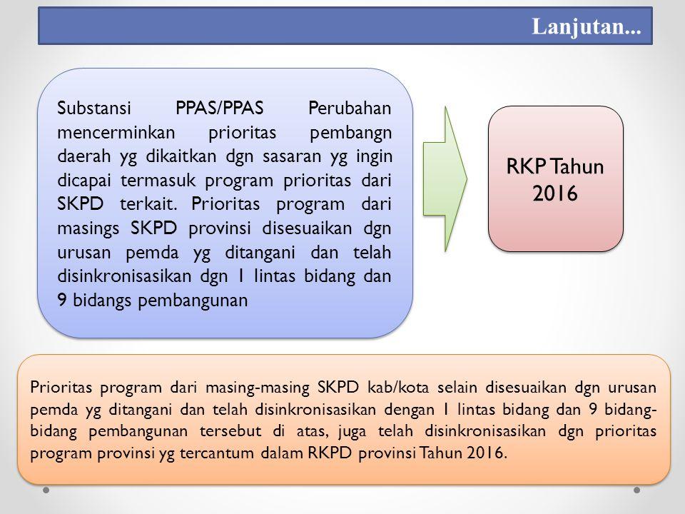 Substansi PPAS/PPAS Perubahan mencerminkan prioritas pembangn daerah yg dikaitkan dgn sasaran yg ingin dicapai termasuk program prioritas dari SKPD terkait.