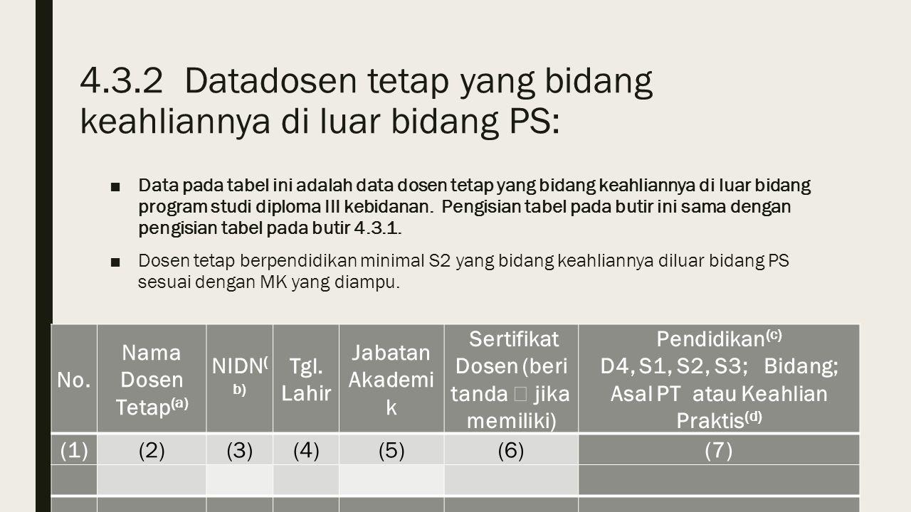 4.3.2 Datadosen tetap yang bidang keahliannya di luar bidang PS: ■Data pada tabel ini adalah data dosen tetap yang bidang keahliannya di luar bidang p