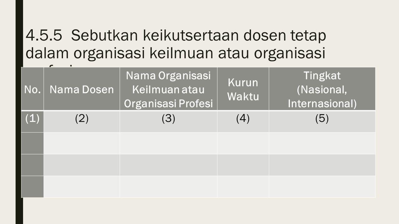 4.5.5 Sebutkan keikutsertaan dosen tetap dalam organisasi keilmuan atau organisasi profesi. No.Nama Dosen Nama Organisasi Keilmuan atau Organisasi Pro