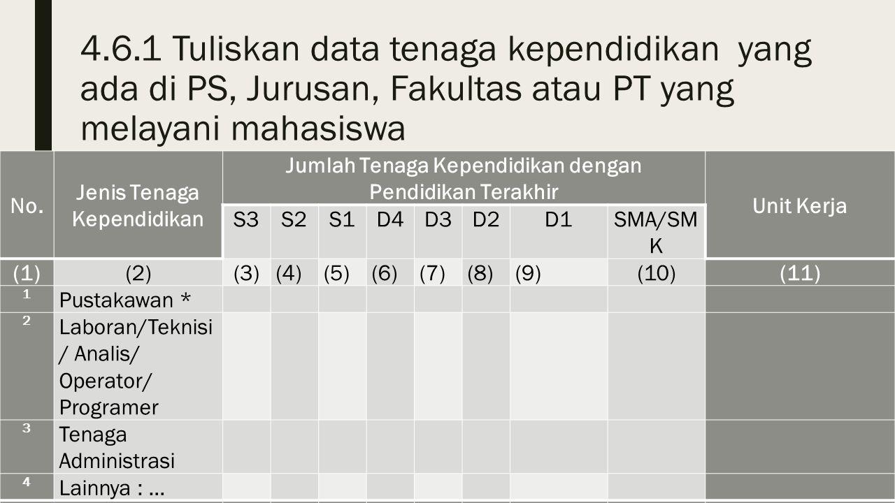 4.6.1 Tuliskan data tenaga kependidikan yang ada di PS, Jurusan, Fakultas atau PT yang melayani mahasiswa No. Jenis Tenaga Kependidikan Jumlah Tenaga