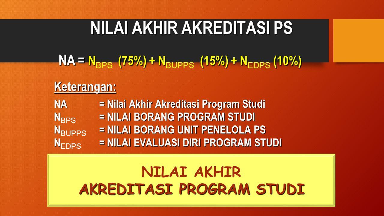 NILAI AKHIR AKREDITASI PROGRAM STUDI NILAI AKHIR AKREDITASI PS NA= N (75%) + N (15%) + N(10%) NA = N BPS (75%) + N BUPPS (15%) + N EDPS (10%)Keteranga