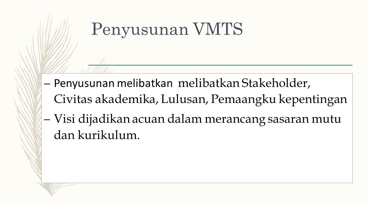 Penyusunan VMTS – Penyusunan melibatkan melibatkan Stakeholder, Civitas akademika, Lulusan, Pemaangku kepentingan – Visi dijadikan acuan dalam merancang sasaran mutu dan kurikulum.