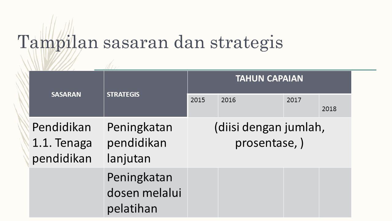 Tampilan sasaran dan strategis Dibuat dalam bentuk tabel SASARANSTRATEGIS TAHUN CAPAIAN 201520162017 2018 Pendidikan 1.1. Tenaga pendidikan Peningkata