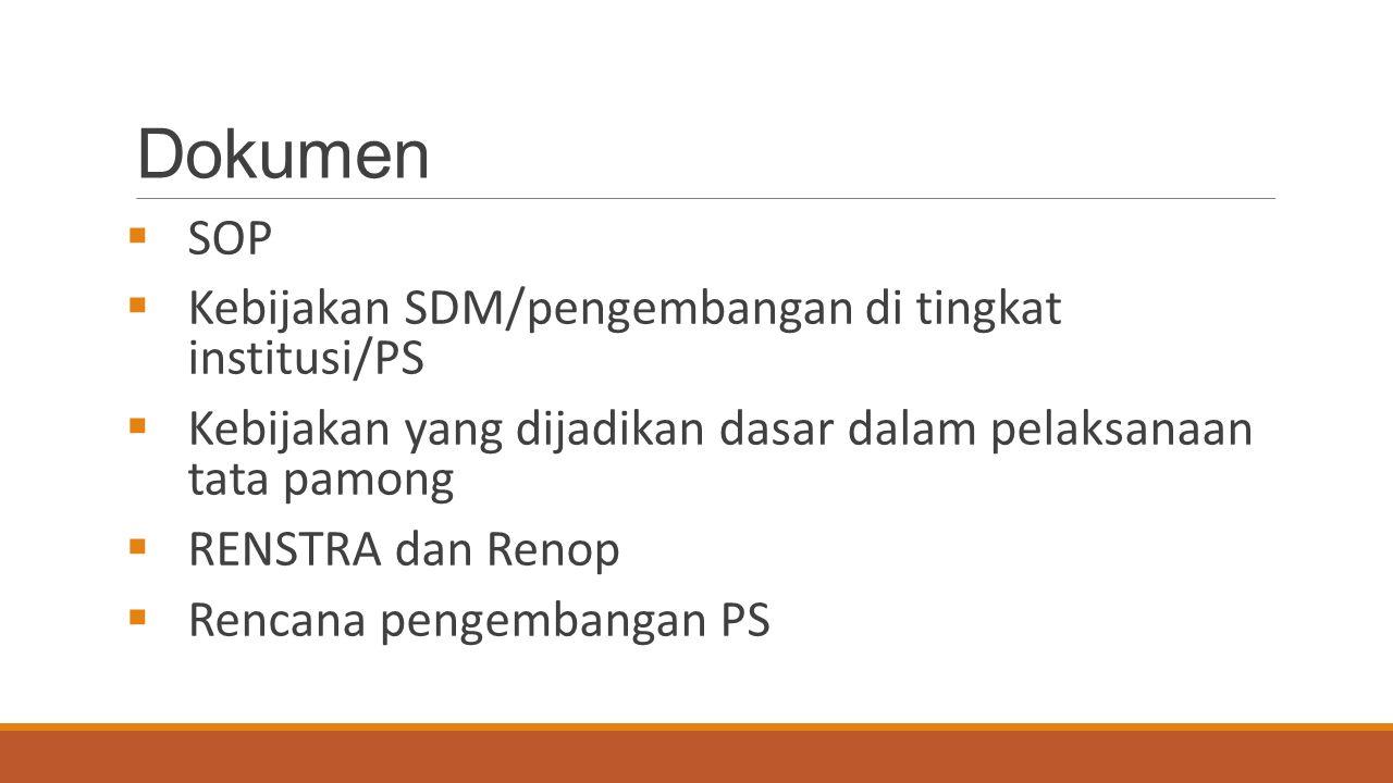 Dokumen  SOP  Kebijakan SDM/pengembangan di tingkat institusi/PS  Kebijakan yang dijadikan dasar dalam pelaksanaan tata pamong  RENSTRA dan Renop