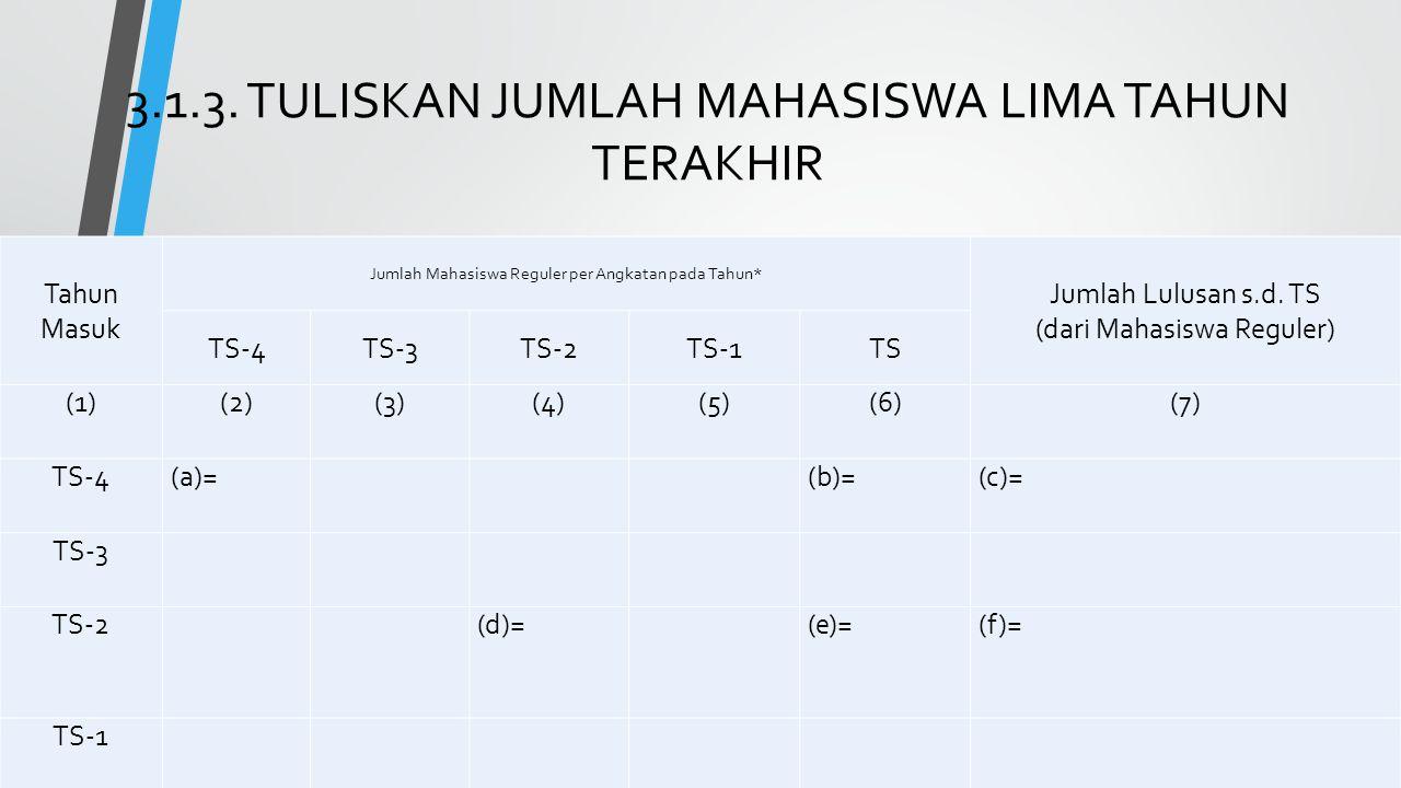 3.1.3. TULISKAN JUMLAH MAHASISWA LIMA TAHUN TERAKHIR Tahun Masuk Jumlah Mahasiswa Reguler per Angkatan pada Tahun* Jumlah Lulusan s.d. TS (dari Mahasi