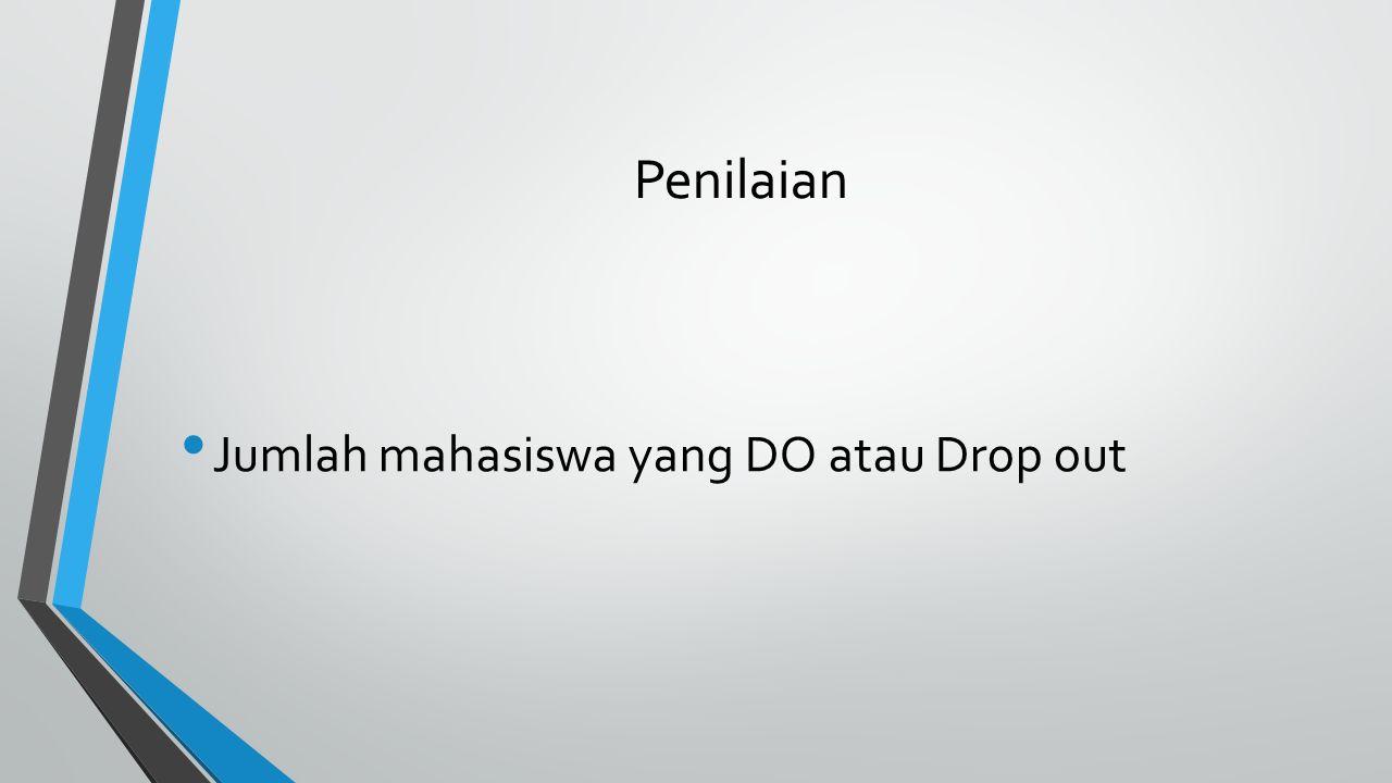 Penilaian Jumlah mahasiswa yang DO atau Drop out