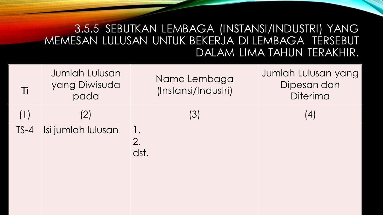 3.5.5 SEBUTKAN LEMBAGA (INSTANSI/INDUSTRI) YANG MEMESAN LULUSAN UNTUK BEKERJA DI LEMBAGA TERSEBUT DALAM LIMA TAHUN TERAKHIR..