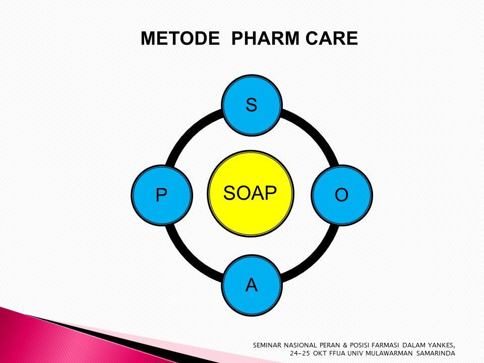 SOAP SOAP METODE PHARM CARE SEMINAR NASIONAL PERAN & POSISI FARMASI DALAM YANKES, 24-25 OKT FFUA UNIV MULAWARMAN SAMARINDA