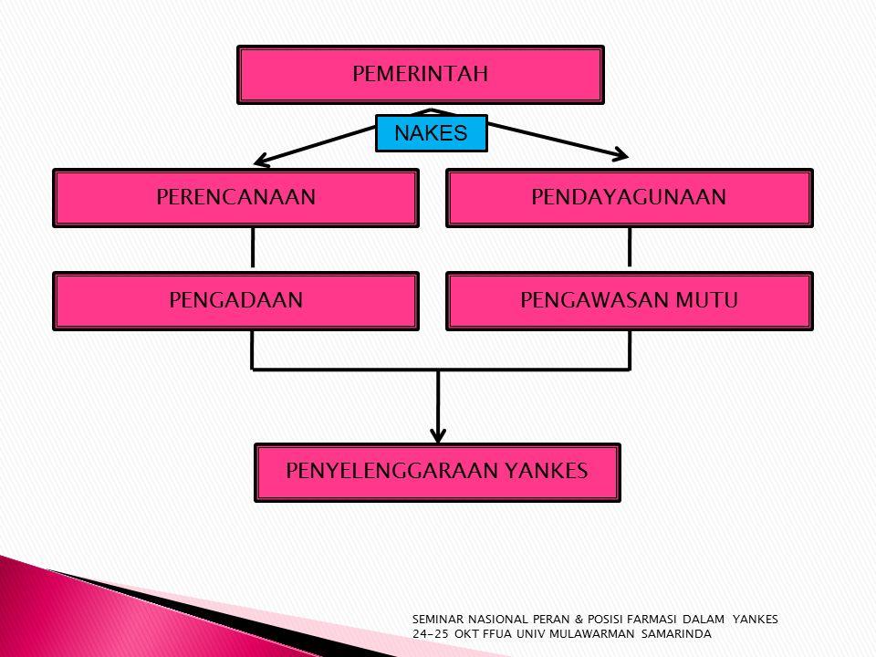 Beberapa penelitian yg dilakukan di RSAL....1. Pengaruh pharm care pd pasien sirosis hepatika 2.