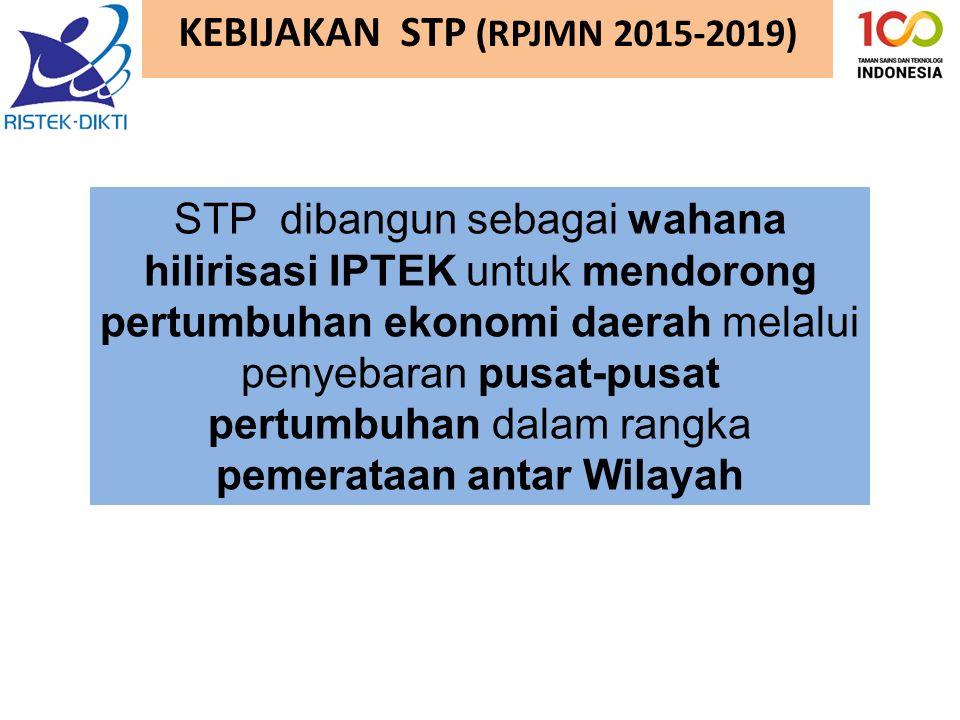 KEBIJAKAN STP (RPJMN 2015-2019) STP dibangun sebagai wahana hilirisasi IPTEK untuk mendorong pertumbuhan ekonomi daerah melalui penyebaran pusat-pusat