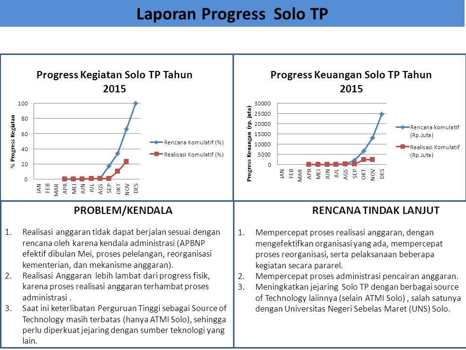 Laporan Progress Solo TP PROBLEM/KENDALARENCANA TINDAK LANJUT 1.Realisasi anggaran tidak dapat berjalan sesuai dengan rencana oleh karena kendala admi