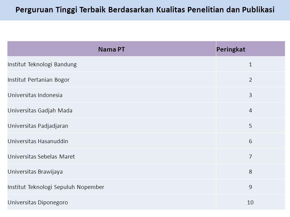 Nama PTPeringkat Institut Teknologi Bandung1 Institut Pertanian Bogor2 Universitas Indonesia3 Universitas Gadjah Mada4 Universitas Padjadjaran5 Univer